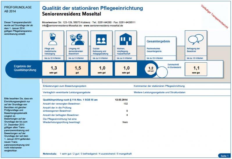 Qualitätsbericht 2014