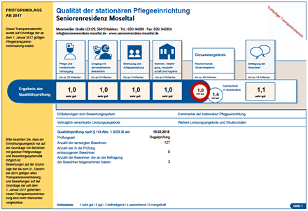 Qualitätsbericht 2018