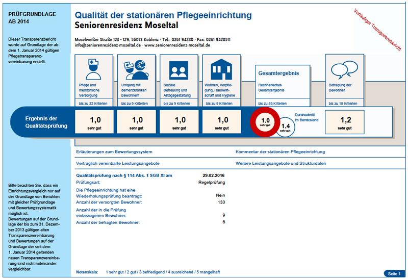 Qualitätsbericht 2016